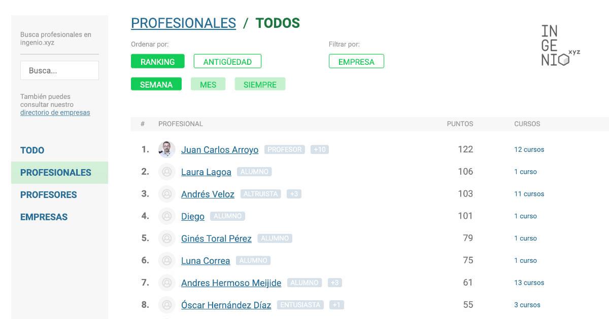 Imagen ¿Cómo funciona el ranking de profesionales de INGENIO.xyz?
