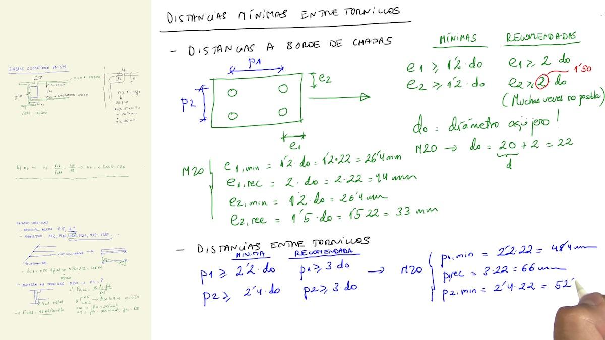 Imagen Distancias mínimas y recomendadas entre tornillos y borde de chapa en una uniones atornilladas.