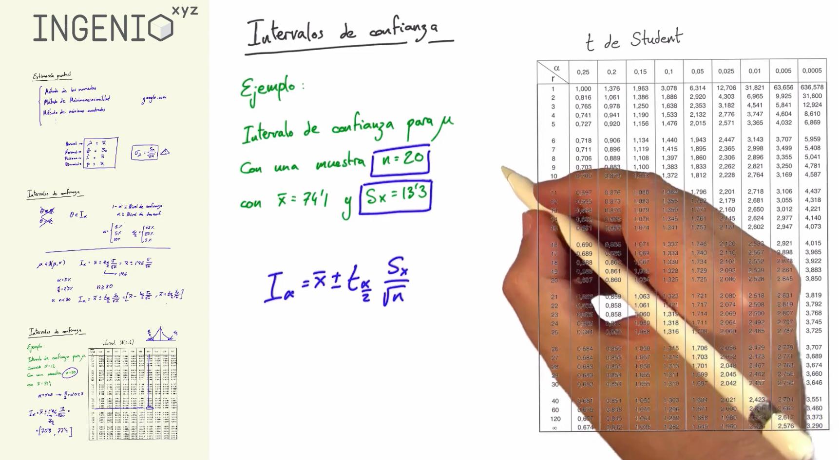 Imagen Cómo calcular el intervalo de confianza de la media con la t-Student