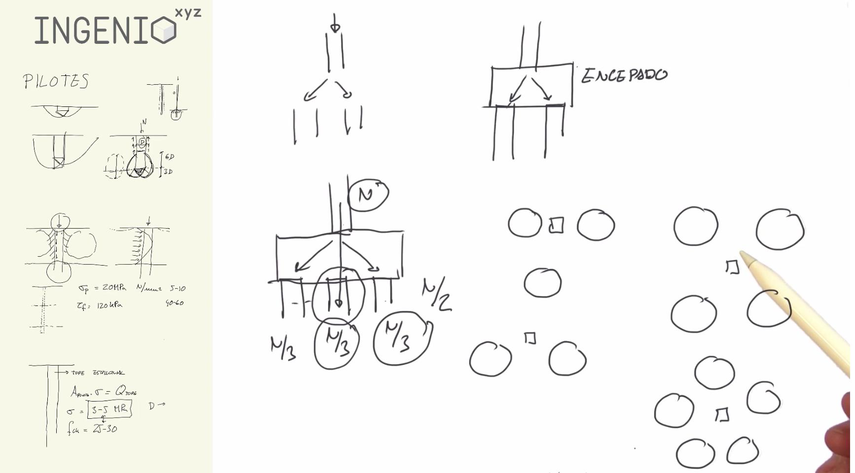 Imagen Transmisión de la carga de la estructura a través del encepado a los pilotes