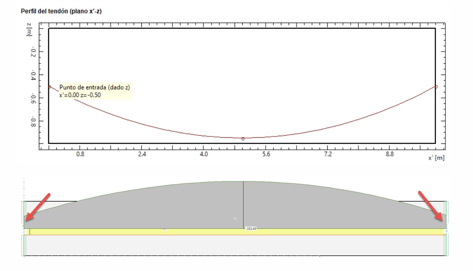 Imagen Si tenemos una viga pretensada en CEDRUS que empieza o termina en el borde de la losa, ¿en qué punto de la sección extrema sitúa el programa el tendón?