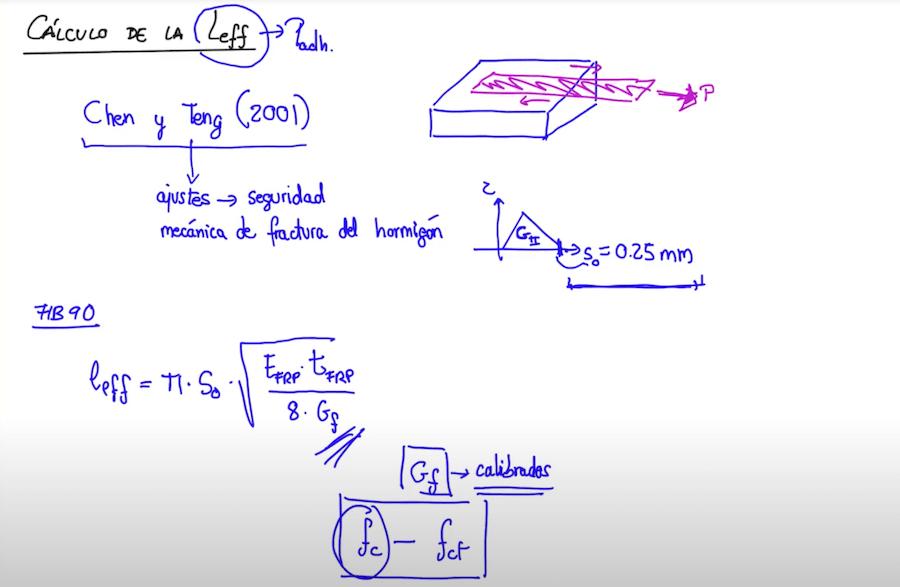 Imagen Próximamente: curso de refuerzo de estructuras de hormigón con FRP