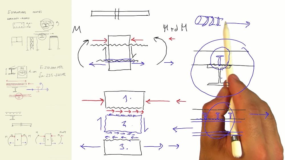 Imagen Aprende cómo funciona el esfuerzo rasante en estructuras mixtas en menos de 5 minutos