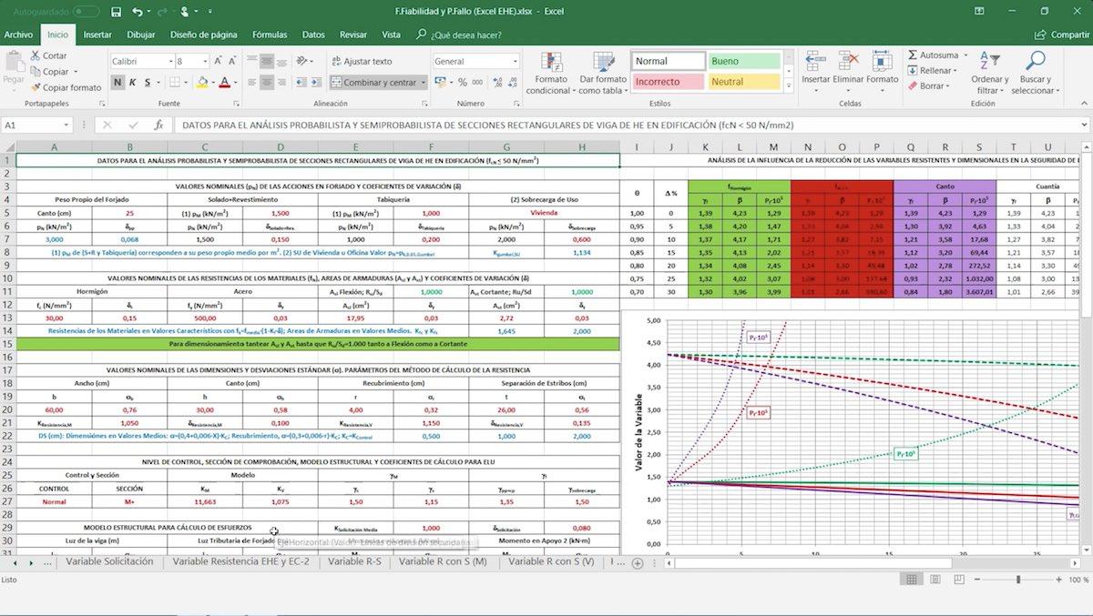 Un vistazo a la hoja Excel descargable incluida en el - ingenio.xyz