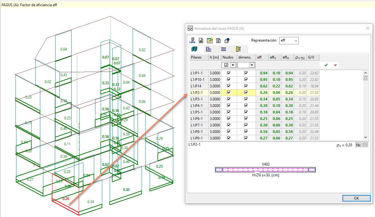 Imagen Dimensionamiento y comprobación del armado de todos los muros de un edificio de CEDRUS-8 utilizando la interacción directa con FAGUS-8